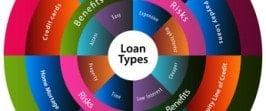 Is a Rate Cap on All Consumer Loans Really The Best Solution?